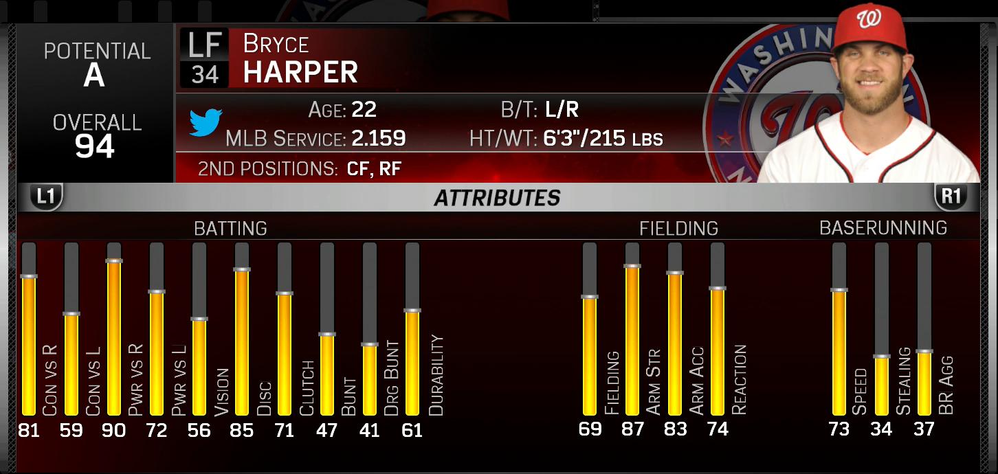 Bryce Harper MLB 15 5-25 Roster
