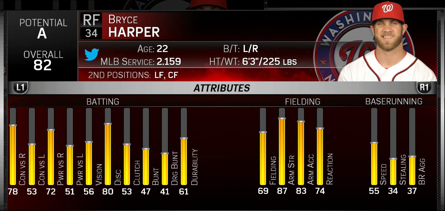 Bryce Harper MLB 15 Default Roster