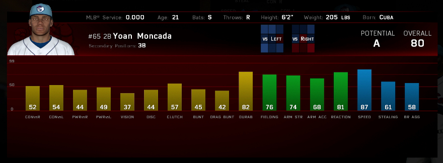 moncadamlb16attributes